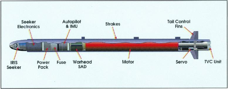 نافذه على الصاروخ البرازيلى - الجنوب أفريقي , A-Darter  45e067eb7fe68_large